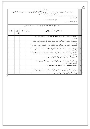 چک لیست فردی درس پنج و شش قرآن — چهارم ابتدایی