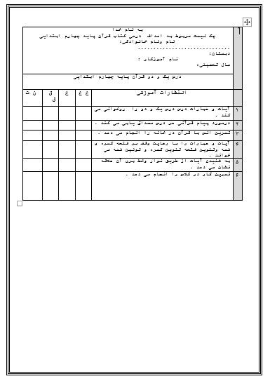 چک لیست فردی درس یک و دو قرآن — چهارم ابتدایی