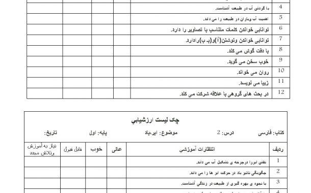 چک لیست فردی فارسی درس 1-2-3  — اول ابتدایی