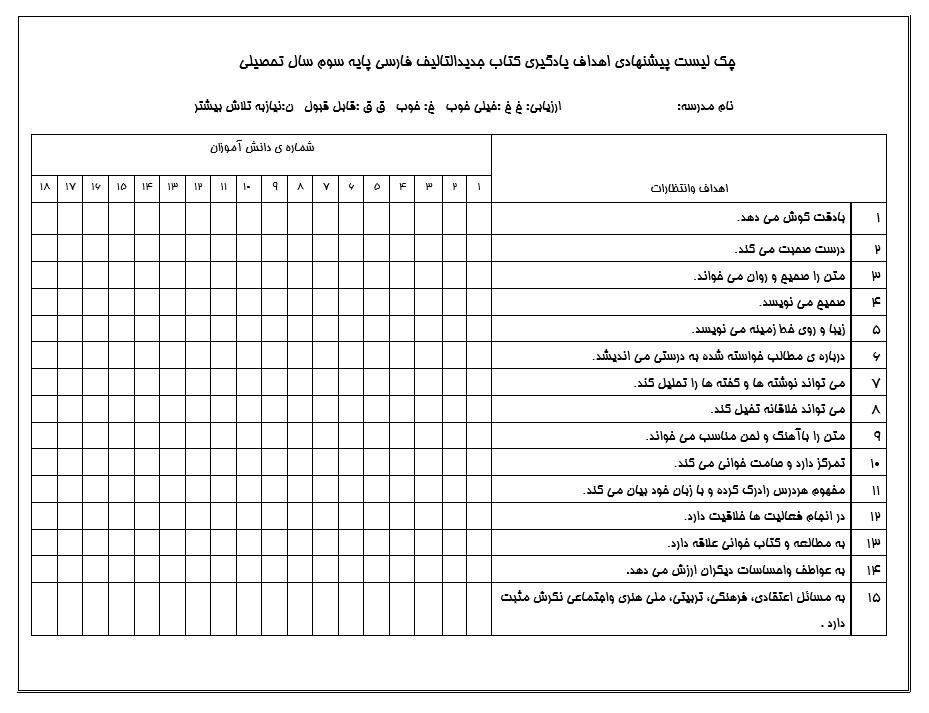 چک لیست گروهی فارسی — سوم ابتدایی
