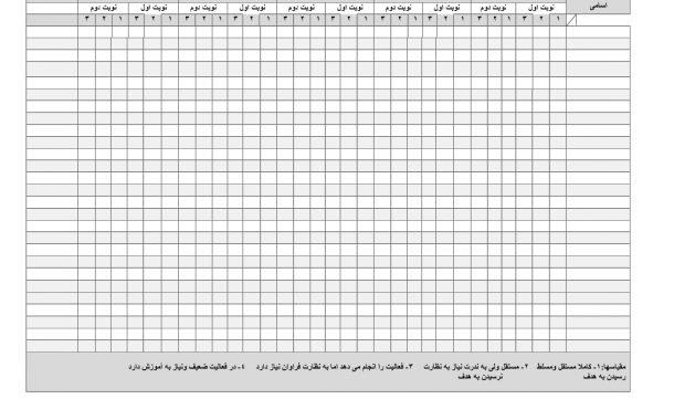 چک لیست گروهی فارسی نوشتاری — اول ابتدایی