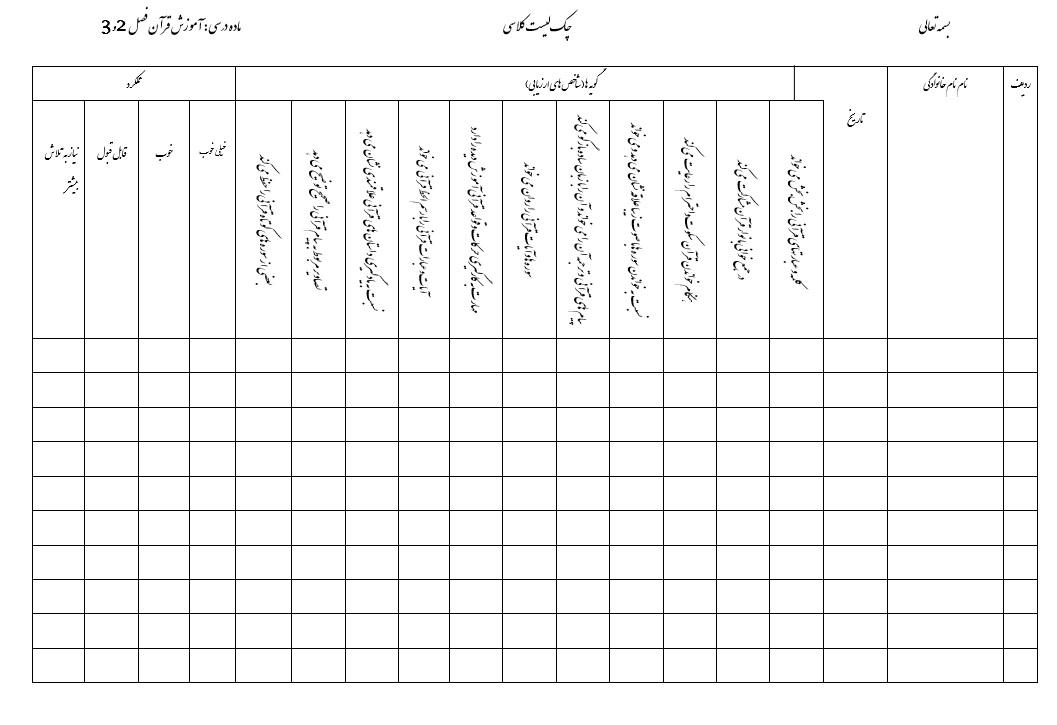 چک لیست گروهی فصل دوم و سوم قرآن — سوم ابتدایی