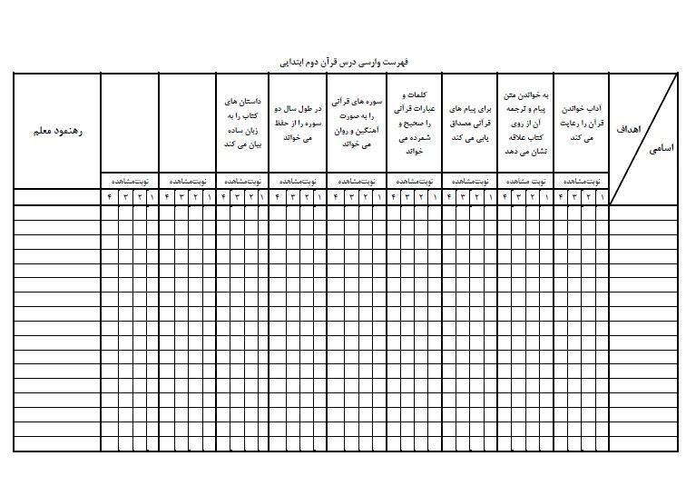 چک لیست گروهی قرآن — دوم ابتدایی