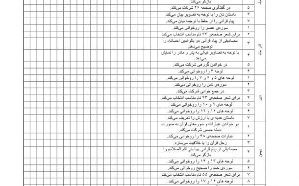 چک لیست گروهی کل کتاب قرآن — اول ابتدایی