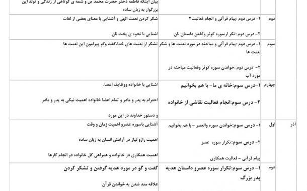 طرح درس سالانه قرآن — اول ابتدایی