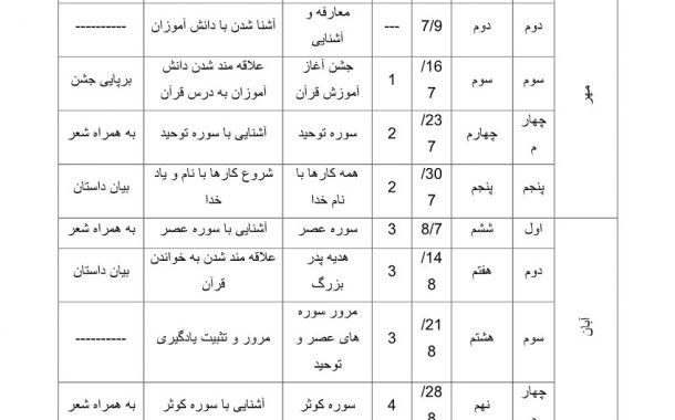 طرح درس سالانه قرآن (سری2) — اول ابتدایی